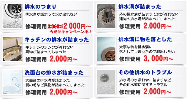 排水料金表